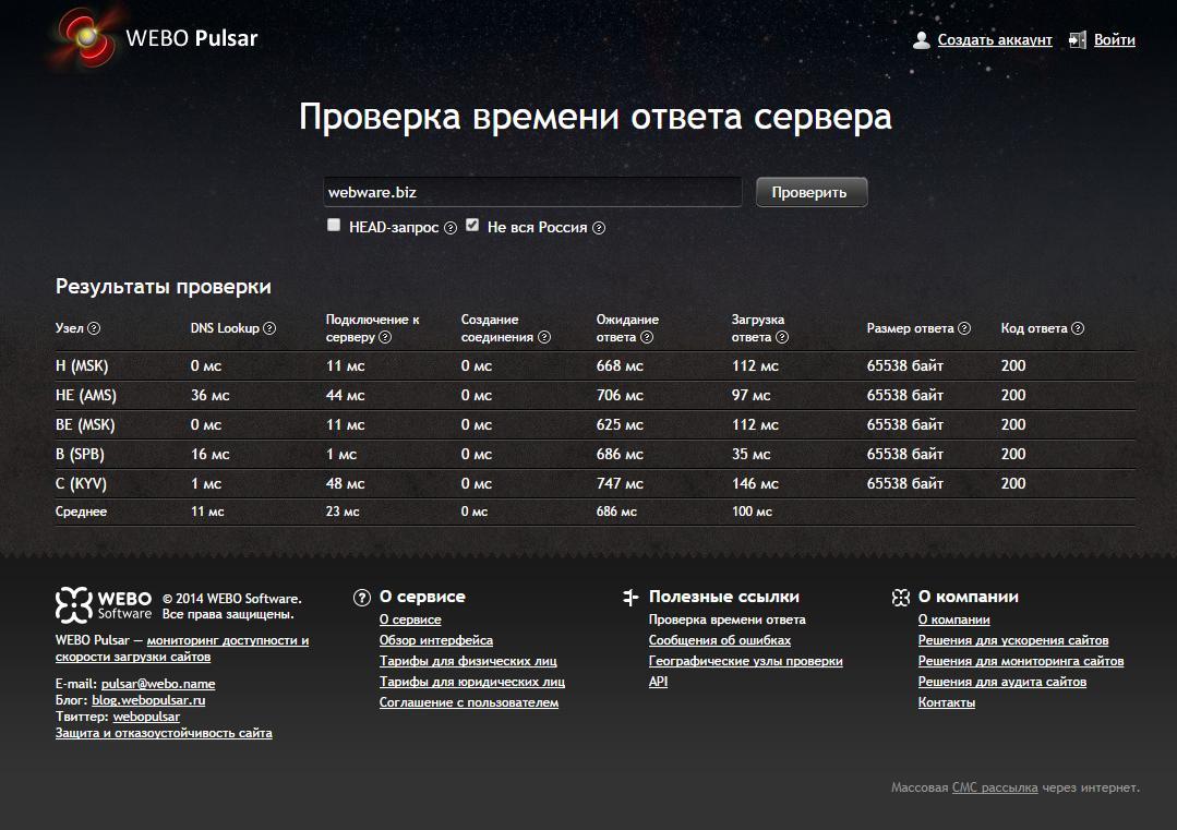 Проверка скорости хостинга хостинга аудио