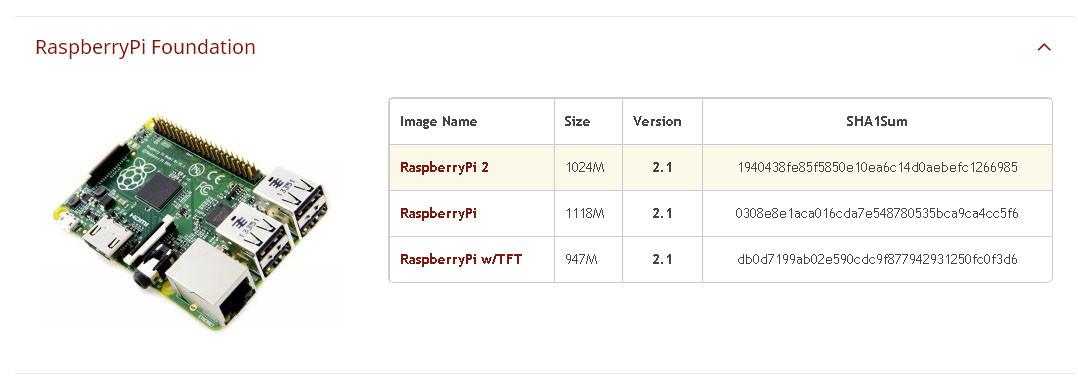Установка Kali Linux 2.1 на Raspberry Pi 2
