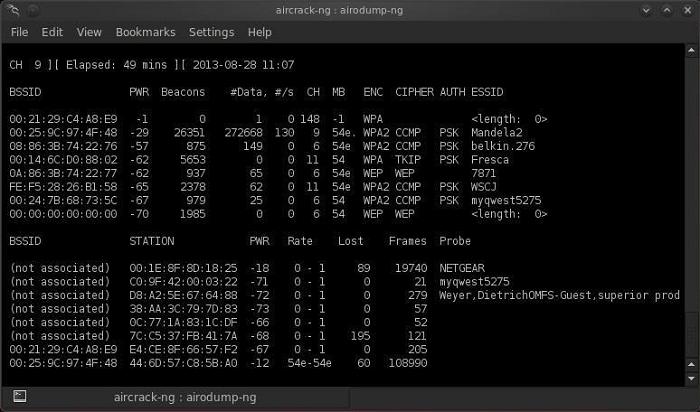 Взлом паролей WPA2-PSK с помощью Cowpatty