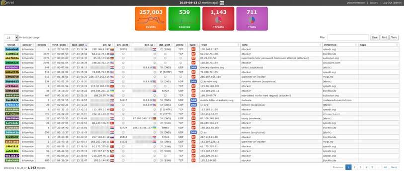 Система обнаружения вредоносного трафика: Maltrail