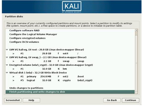 Проверка разделения для зашифрованной установки LVM