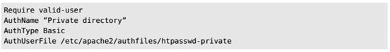 Файл .htaccess требует аутентификацию